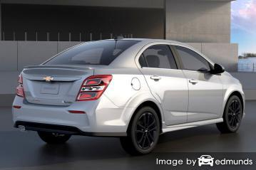 Insurance rates Chevy Sonic in Memphis