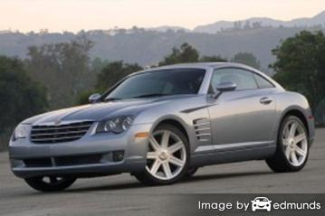 Insurance quote for Chrysler Crossfire in Memphis