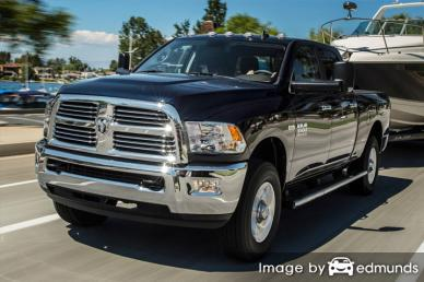 Insurance rates Dodge Ram 3500 in Memphis