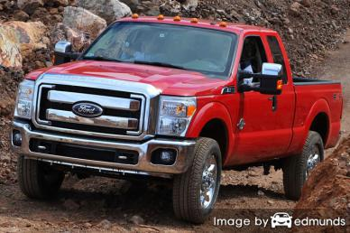 Insurance quote for Ford F-250 in Memphis