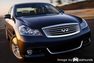 Insurance quote for Infiniti M35 in Memphis