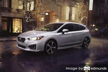 Insurance rates Subaru Impreza in Memphis